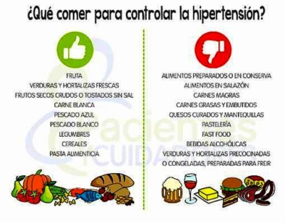 alimentos para prevenir la hipertension