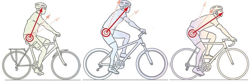 La postura que mantengas influye en tu dolor de espalda